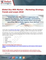 Global Soy Milk Market – Marketing Strategy, Trends and scope 2018
