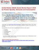 United States Alfalfa Seeds Market Report 2018 by Product Quality, Demands and Consumption