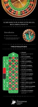 Play Roulette at Hippodrome Casino London