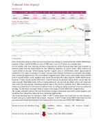 Weekly Technical Report :26 March 2018