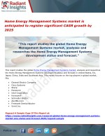 Home Energy Management Systems market is anticipated to register significant CAGR growth by 2025