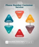Phone Number Customer Care Service UK