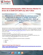 Electroencephalography (EEG) Devices Market To Grow At A CAGR Of 9.80% by 2017-2021
