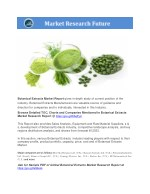 Botanical Extracts Market report