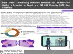 Video Conferencing Hardware Installation India, India Virtual Video Conferencing Market-Ken Research