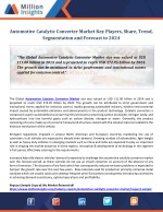 Automotive Catalytic Converter Market Key Players, Share, Trend, Segmentation and Forecast to 2024