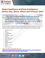 Global Healthcare Artificial Intelligence Market Size, Share, Status and Forecast 2025