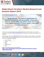 Global Smart Furniture Market Research and Analysis Report 2018