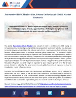 Automotive HVAC Market Size, Future Outlook and Global Market Research