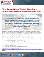 Fiber Cement Board Market Size, Share, Growth Rate, Forecast Analysis Report 2025