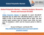 Global Polyolefin Market – Industry Trends and Forecast to 2025