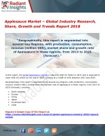 Applesauce Market – Global Industry Research, Share, Growth and Trends Report 2018