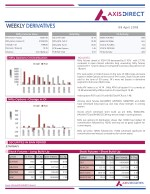 Weekly Derivatives Report :09 April 2018