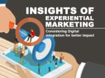 Insights of Experiential Marketing
