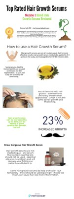 Hair Growth Serums Analyzed by Humancure