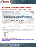 Light Vehicle Turbocharger Market- Industry Share, Growth Rate and Trends Report 2018