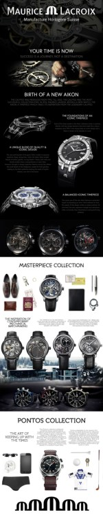 Maurice Lacroix Watches Infographic