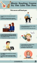 Music Reading Course By Uke Like The Pros
