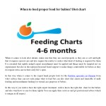When to feed proper food for babies? Diet chart
