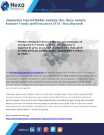 Automotive Sunroof Industry Analysis and Market Research Report 2024
