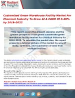 Customized green warehouse facility market for chemical industry to grow at a cagr of 3.48% by 2018 2022