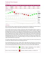 Weekly Technical Report :23 April 2018