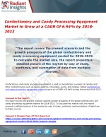 Confectionery and Candy Processing Equipment Market to Grow at a CAGR Of 6.94% by 2018-2022
