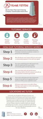 A Team Tuition | Gold Coast and Brisbane Tutors | Private In-Home