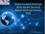 Insulated Electronic Wires Market: Expert research on current scenario, market analysis, product analysis & regional ana