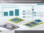 Regulation industrial water treatment in Malaysia, Water treatment in Electronics industries-Ken Research