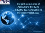 E-commerce of Agricultural Products Market - Current Trends and Future Growth Opportunities