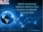 eCommerce Software Market - Current Trends and Future Growth Opportunities