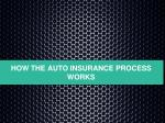 How an Auto Insurance Process Works