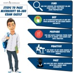 Pass Free Microsoft Exam Questions - Get Actual 98-380 Dumps