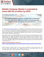 Athletic Footwear Market is expected to reach USD 95.14 billion by 2025