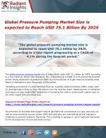Global Pressure Pumping Market Size is expected to Reach USD 75.1 Billion By 2025
