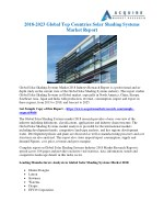 Solar Shading Systems Market Analysis, Segment, Trends and Forecasts, 2018-2025