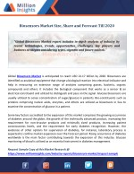 Biosensors Market Size, Share and Forecast Till 2020