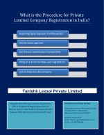 What is the Procedure for Private Limited Company Registration in India