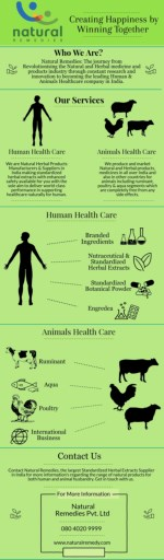 Natural Remedies India | Natural Herbal Supplements for Human and Animals Healthcare
