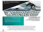 Global Market for Surfing,Surfing Equipment and Accessories Market,Surfboard Innovation Globally,Surfing Gear Industry