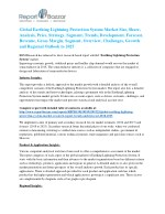 Earthing Lightning Protection System Market And What Makes it a Booming Industry According to Following Research Report