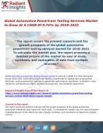 Global Automotive Powertrain Testing Services Market to Grow At A CAGR Of 9.74% by 2018-2022