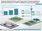 Industrial wastewater companies in Malaysia-Ken Research