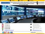 China Industrial Control Systems Market Size, Trends, Demand, Growth Opportunity Assessment, Industry Analysis & Forec