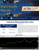 Free Intraday Stock Market & Equity Market Tips- Free Share Tips