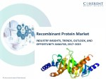 Recombinant Protein Market to Surpass US$ 593.4 Million Threshold by 2025 Globally