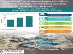 Vietnam Industrial water treatment market, Vietnam water treatment market-Ken Research