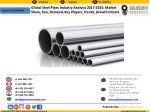 Steel Pipes Market Industry Analysis