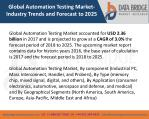 Global Automation Testing Market- Industry Trends and Forecast to 2025